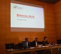 Cresce del 53% il risultato netto 2015 del Gruppo Ferrovie dello Stato Italiane