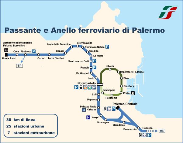 Passante ed anello ferroviario di Palermo