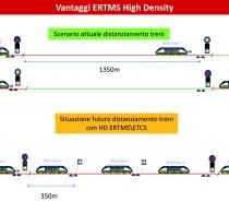 Tecnologie ERMTS e ERSAT per potenziare linee e nodi ferroviari urbani
