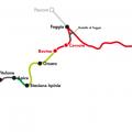 Gli interventi programmati (in rosso) a partire dal 2016 sulla linea Napoli-Bari